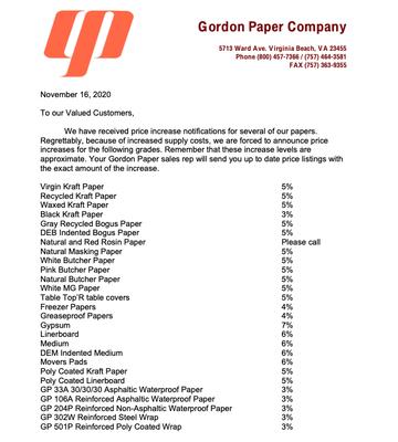 Gordon Paper- January 2021